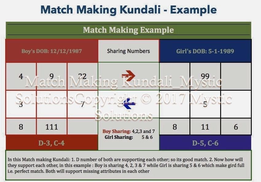 Matchmaking hosuronline