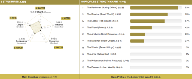 azim-premji-main-bazi-profile