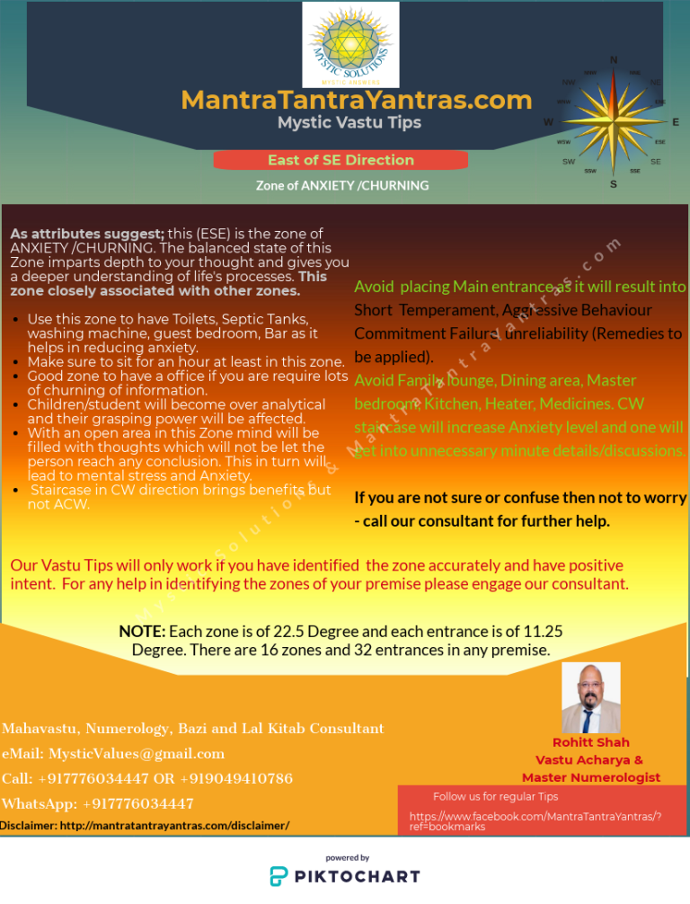 vastu-zone-East of South-East By Mystic Solutions (2)