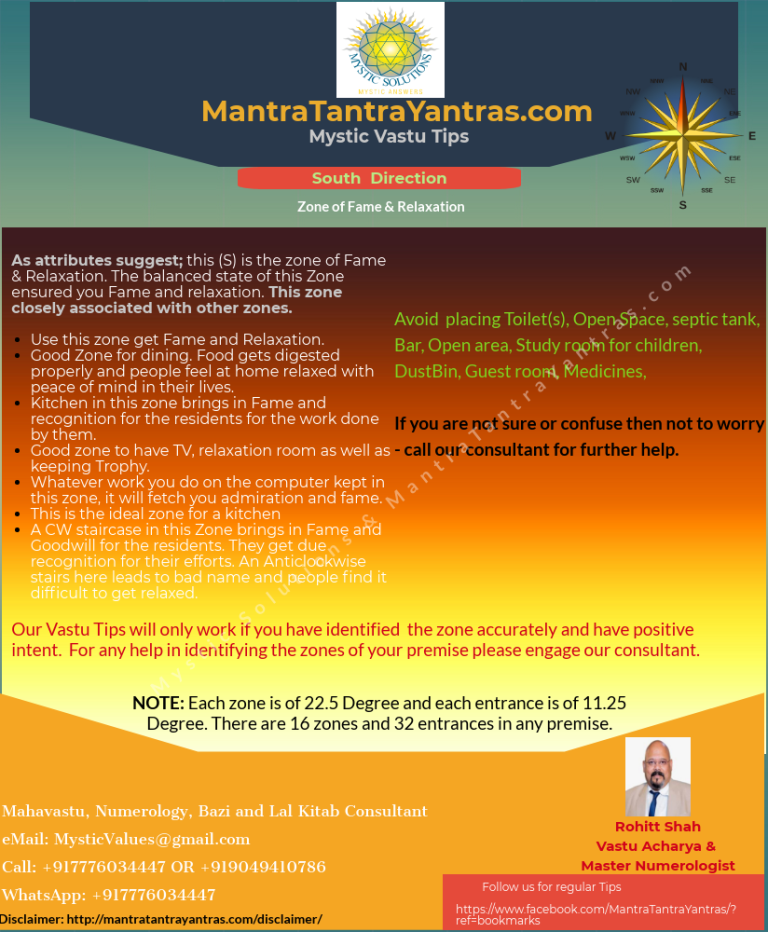Vastu-zone-South - Fame n Relaxation By Mystic Solutions