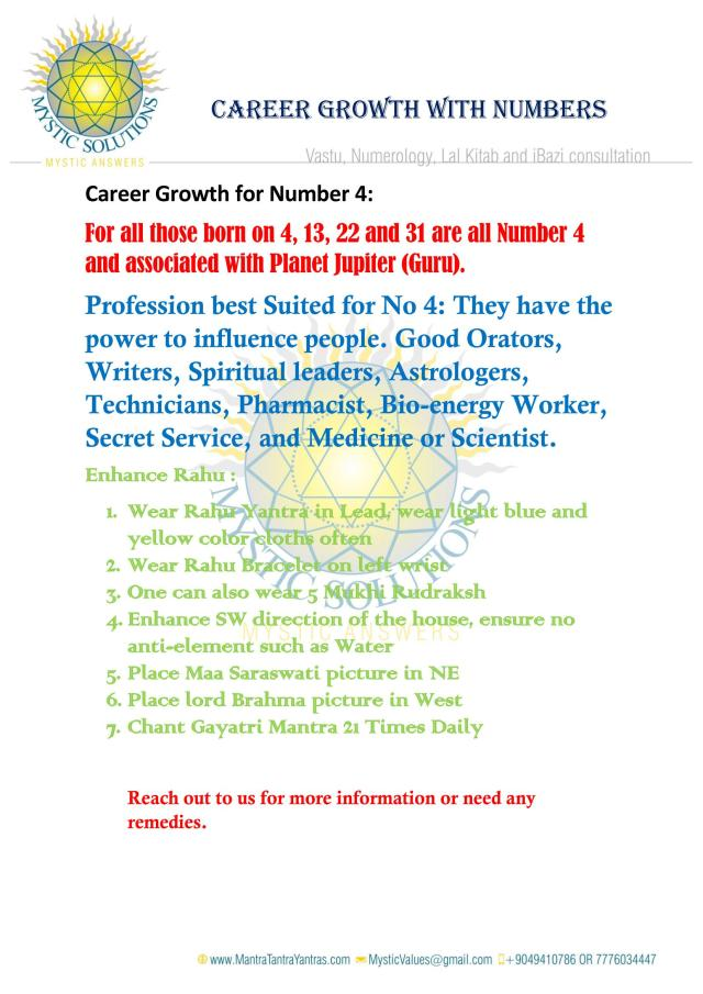 Career Growth for Number 4 By Mystic Solutions