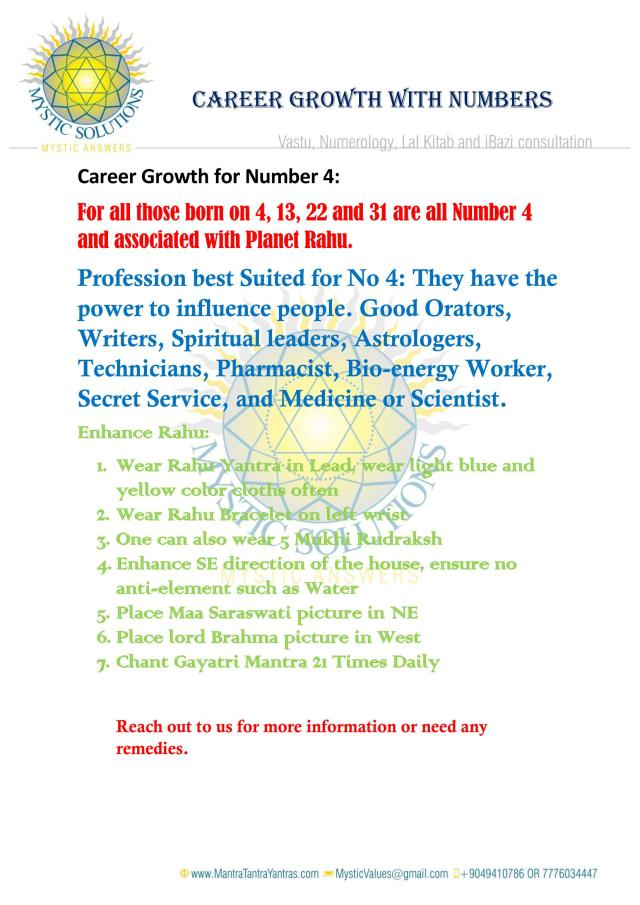 Career Growth for Number 4-By Mystic Solutions.jpeg