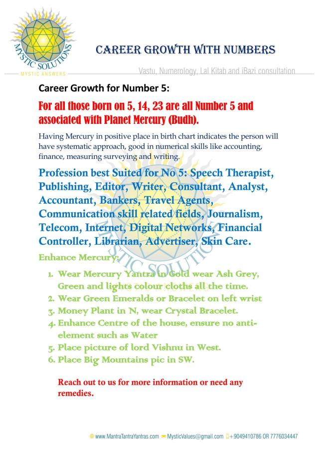 Career Growth for Number 5_By Mystic Solutions.jpeg