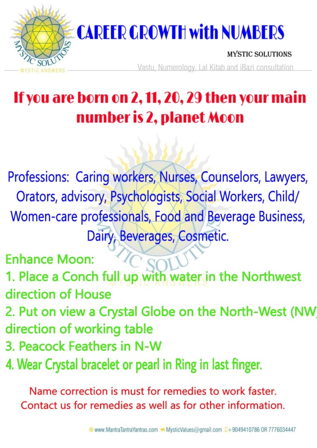 CAREER GROWTH with Numbers - Main Number 2
