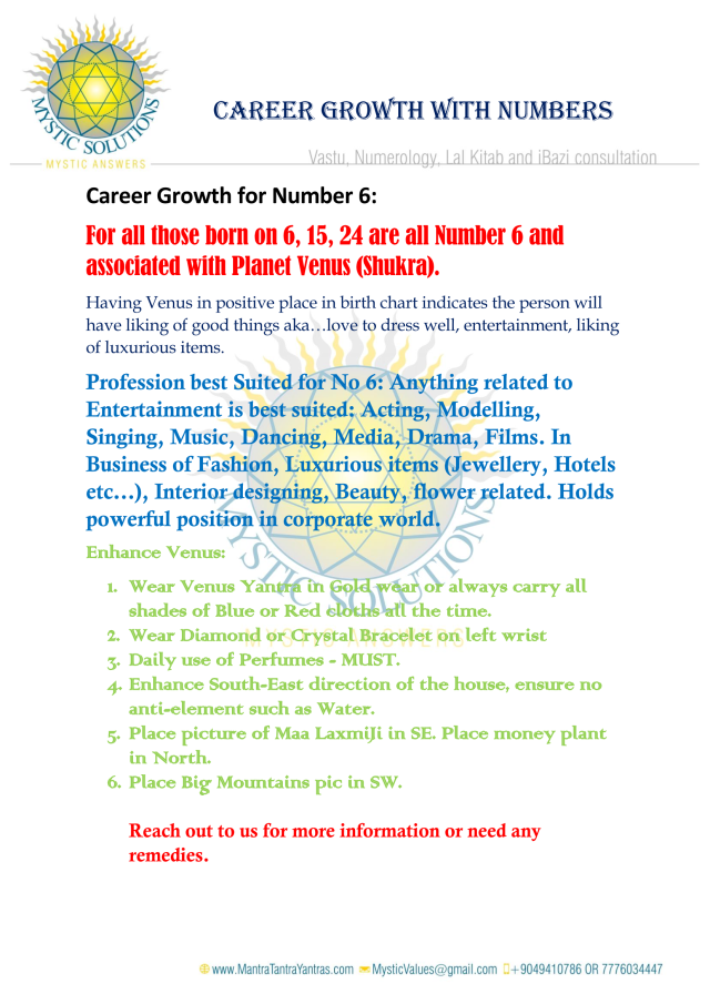 Career Growth for Number 6 By Mystic Solutions