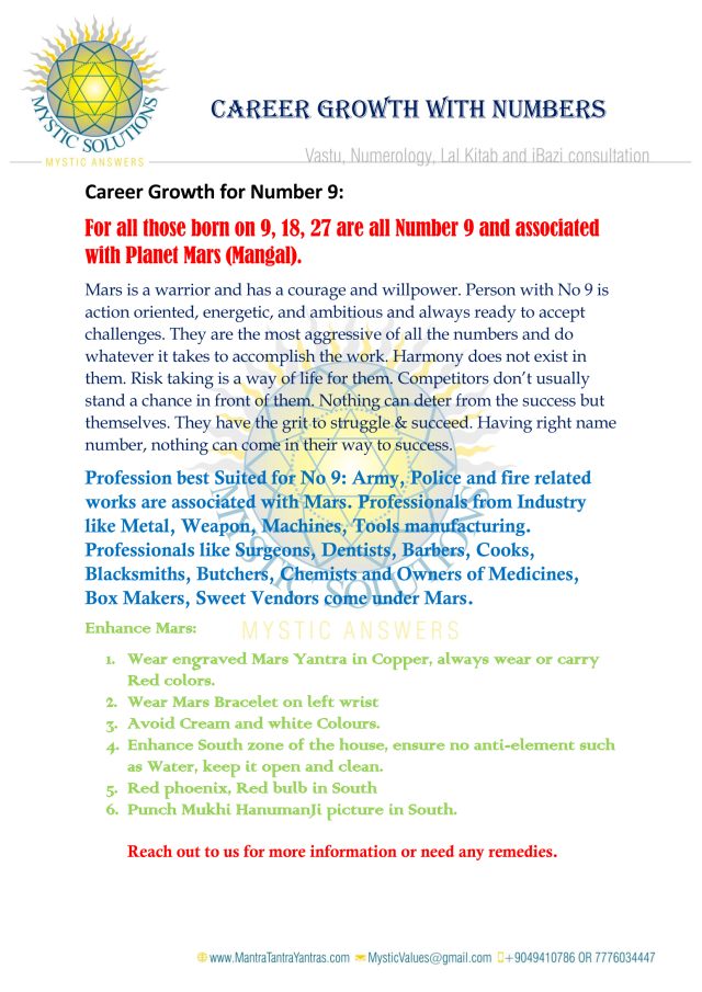Career Growth for Number 9 By Mystic Solutions