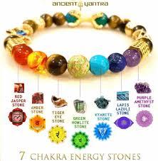 7 Chakra with associated Stone